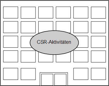 24 csrcc - Csr Beispiele